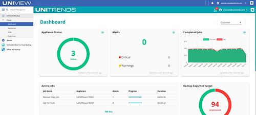 unitrends-uniview-dashboard